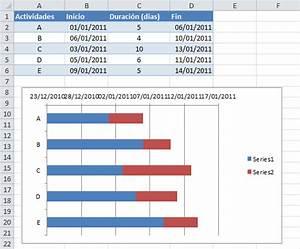 Actividades Excel  U2013 Procesamiento De La Informacion Por