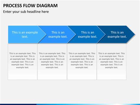 process flow diagram powerpoint sketchbubble