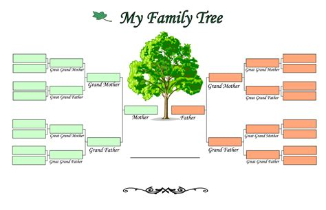 Family Tree Diagram Template Microsoft Word by Family Tree Templates Find Word Templates