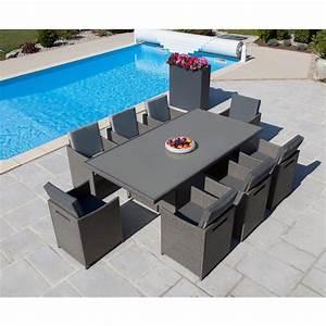 Salon De Jardin 8 Personnes Pas Cher : table basse de jardin super u ~ Dailycaller-alerts.com Idées de Décoration