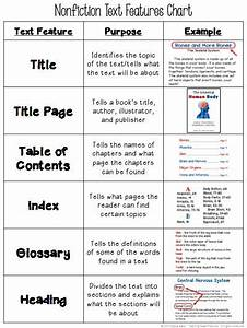 Free Text Features Chart