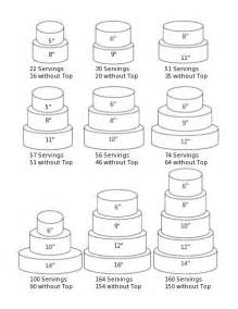 wedding cake servings 1000 images about cakes sizes on cake serving guide wedding and sheet cakes