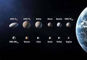 Make Make Dwarf Planet Info - Pics about space