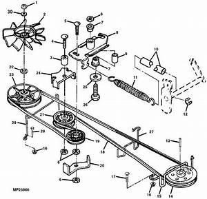 Scotts S2554 Parts Diagram In 2020