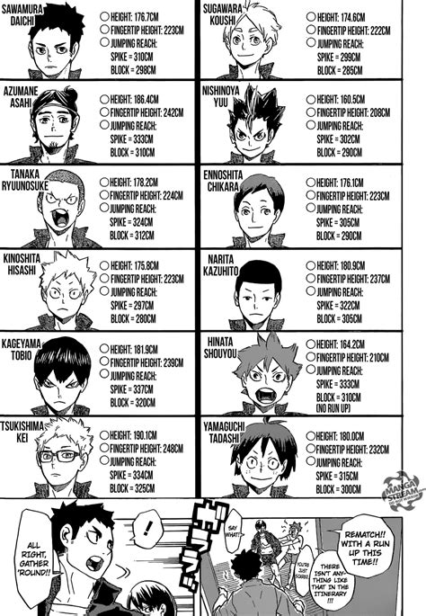 Take this haikyuu quiz to find out which haikyuu character are you today! Pin on Haikyu!