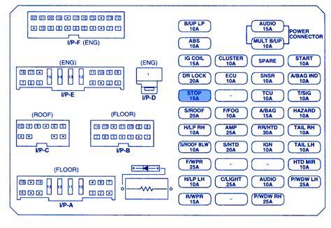 kia pride  hatchback main fuse boxblock circuit