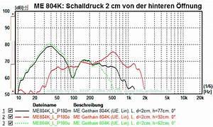 Phasenwinkel Berechnen : hifi selbstbau me geithain 804k ~ Themetempest.com Abrechnung