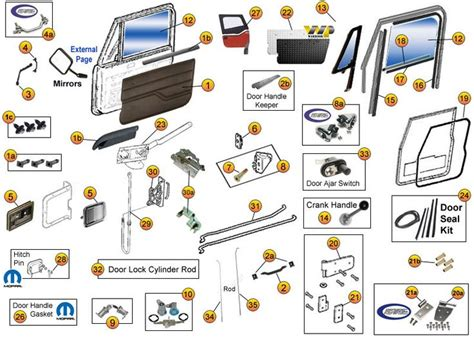 Jeep Exploded Diagram by 22 Best Images About Jeep Yj Parts Diagrams On