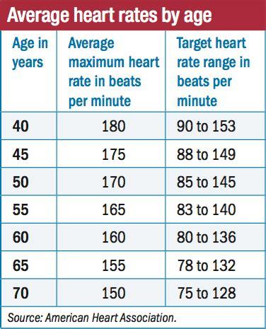 heart rate  telling  harvard health