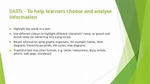 Whole School Eal Training  Graphic Organizers And