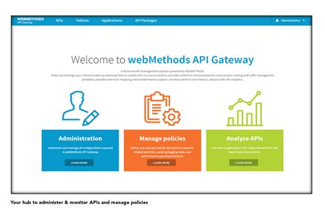 Api Gateway Products To Keep Your Apis Safe