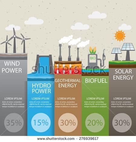 house layout generator renewable energy stock images royalty free images