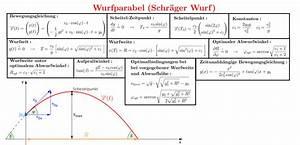 Beschleunigung Berechnen Ohne Zeit : wurfparabel wikipedia ~ Themetempest.com Abrechnung