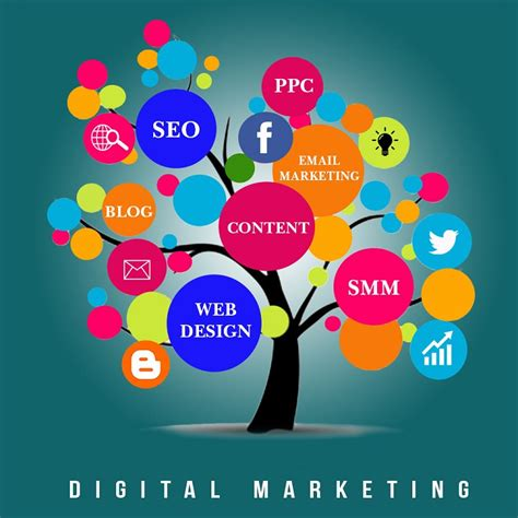 Digital Marketing by Digital Marketing And Its Importance In A Business Promotion