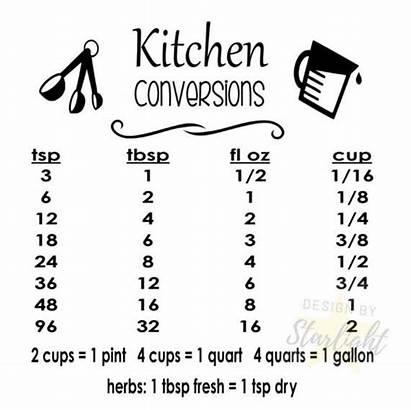 Kitchen Conversion Chart Measurements Recipe Half Helpful