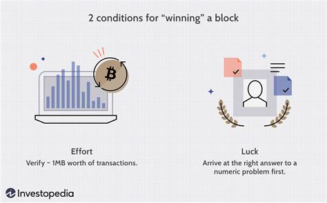 These are the main methods of how rewards get split within a pool: How Does Bitcoin Mining Work?