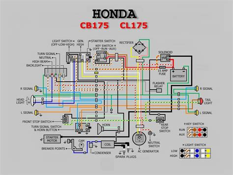 honda vezel wiring diagram honda cd175 wiring diagram