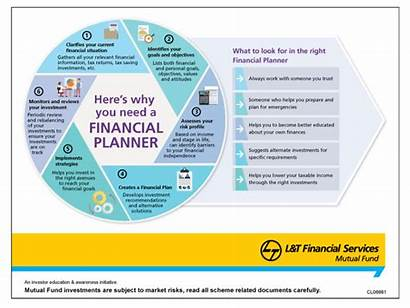 Financial Planner Importance Why Need Heres