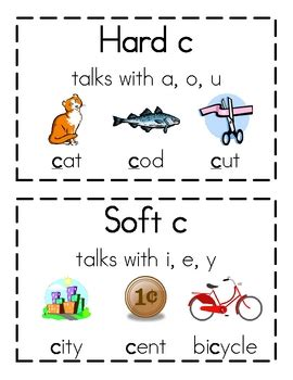 Hard And Soft G And C Posters By Lise  Teachers Pay Teachers