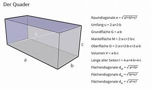 Volumen Quader Berechnen : rechner quader matheretter ~ Themetempest.com Abrechnung
