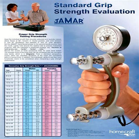 proper grip strength testing procedures   jamar hand grip dynamometer assessment