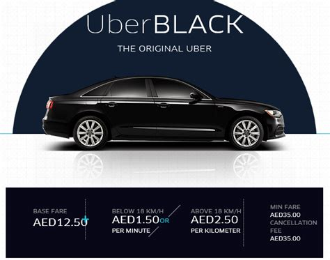 Uber Black Car Models 19 Background Wallpaper