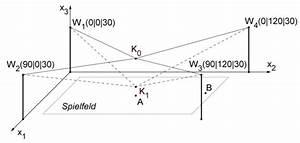 Seillänge Berechnen : geometrie teil b aufgabengruppe 2 mathe deutschland bayern gymnasium abiturpr fungen ~ Themetempest.com Abrechnung