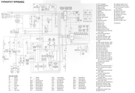 Yamaha Rhino Wiring Diagram Free For