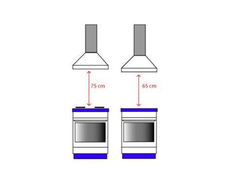 comment installer une hotte de cuisine hoe een dkap installeren advies en tips bij vanden borre