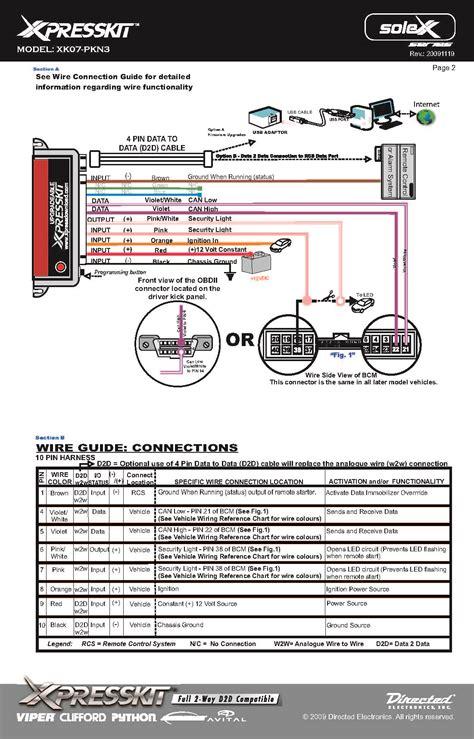 installation bureau diy wire harness diy wire cage elsavadorla