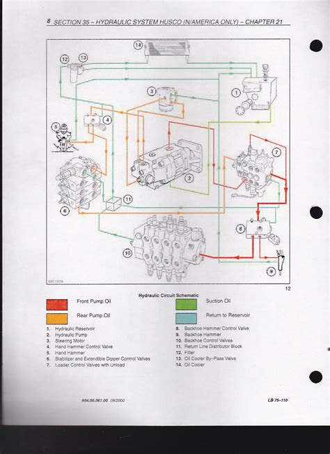 New Lb75 Backhoe Wiring Schematic by New Lb75 Backhoe Outriggers Extend Slowly