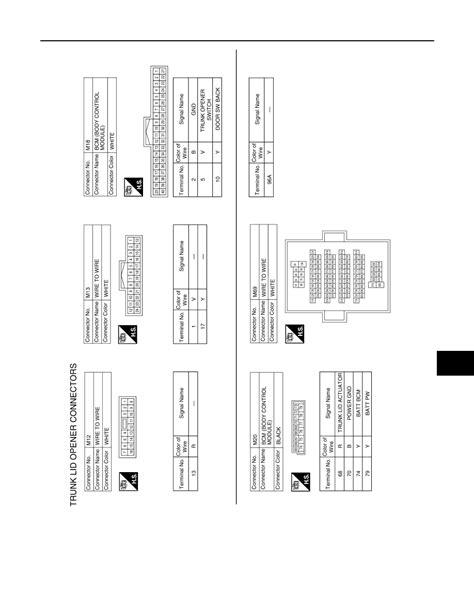nissan sentra radio wiring diagram schemes