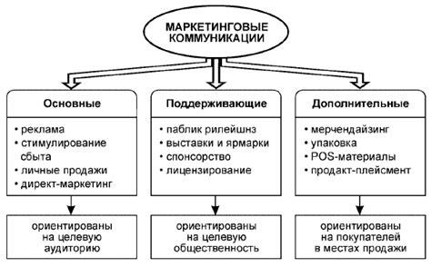 2.1. Классификация и основные элементы гелиосистем