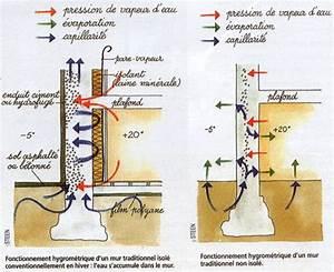 isolation exterieure des murs isoler un mur par l39exterieur With isolation humidite mur interieur