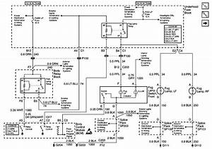 2003 Chevy S10 Pickup Wiring Diagram