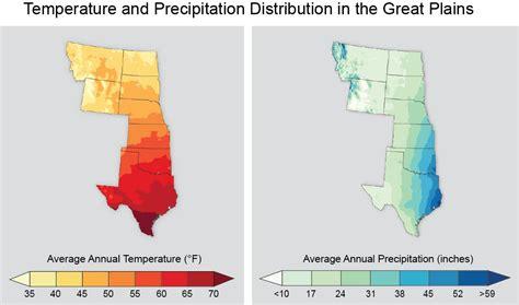 Mississippi River Basin Blog Climate Assessment Report