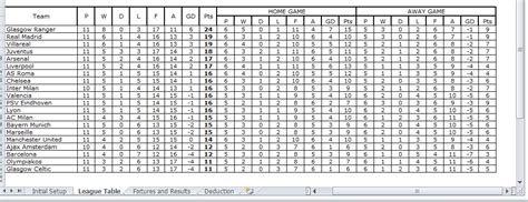 images  softball stats spreadsheet template canbumnet