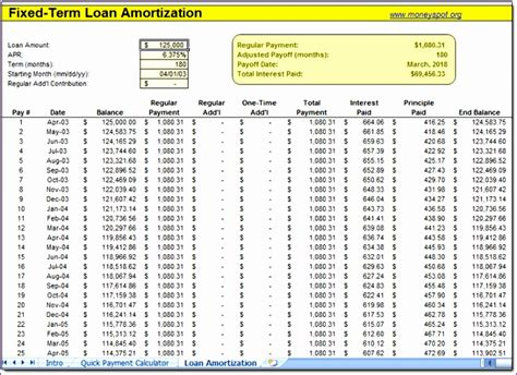 excel loan repayment template excel templates excel