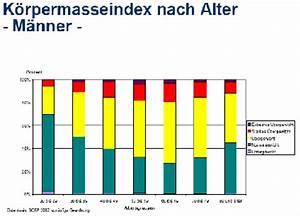 Body Mass Index Berechnen Nach Alter : beispiele und aufgaben im modul typologien und indices ~ Themetempest.com Abrechnung