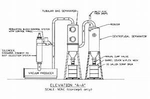 Central Vacuum Schematic : lead battery manufacturing etool elevation view of ~ A.2002-acura-tl-radio.info Haus und Dekorationen