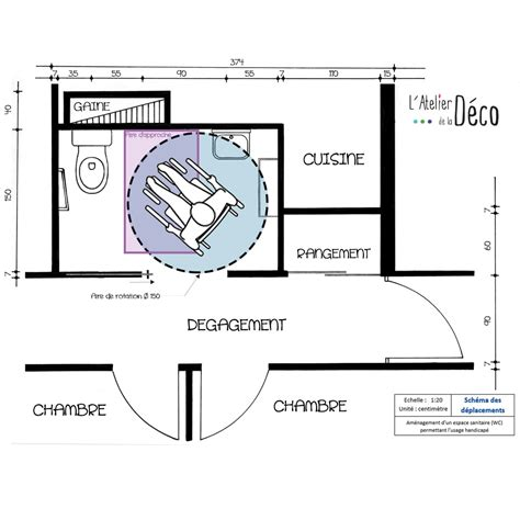 cuisine avec mur en aménagement d un espace sanitaire pour handicapé l 39 atelier de la déco décoration d 39 intérieur