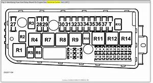 Manual For A 2000 Saab 42072 Fuse Guide