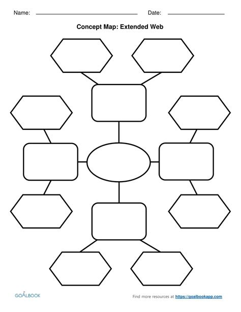 graphic templates math graphic organizer template mayamokacomm