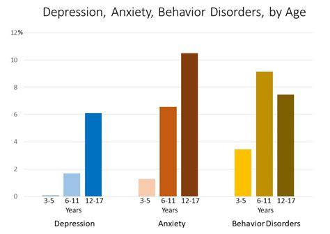 deteriorating mental health  teens  technology
