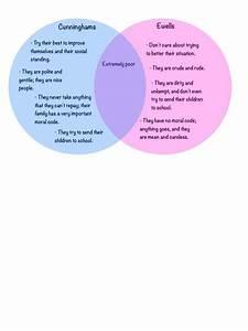 Venn Diagram Of The Cunninghams And The Ewells