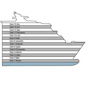 Carnival Breeze Deck Plan 6 carnival breeze cruise sale australia