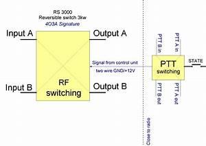 Reversable Switch 3000  U2013 4o3a Signature
