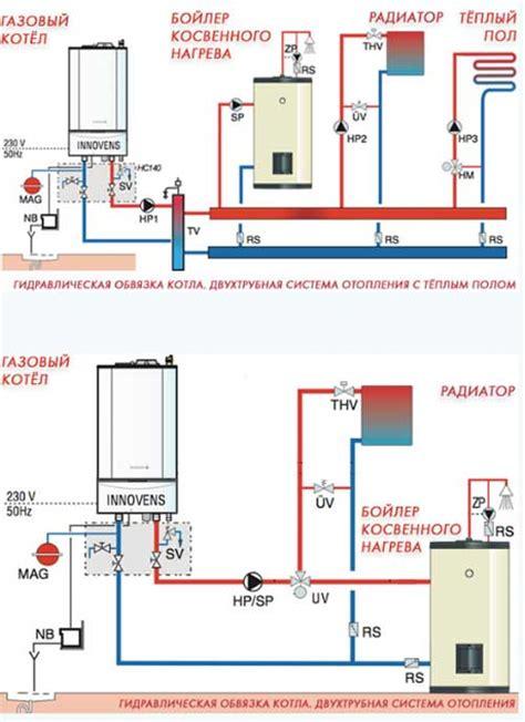 chauffage electrique au sol prix m2 estimation cout travaux 224 argenteuil paul besancon