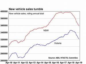 New Cars Aren 39 T Selling Like They Used To In Australia