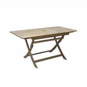 table de jardin rectangulaire pratt naterial With table de jardin rectangulaire